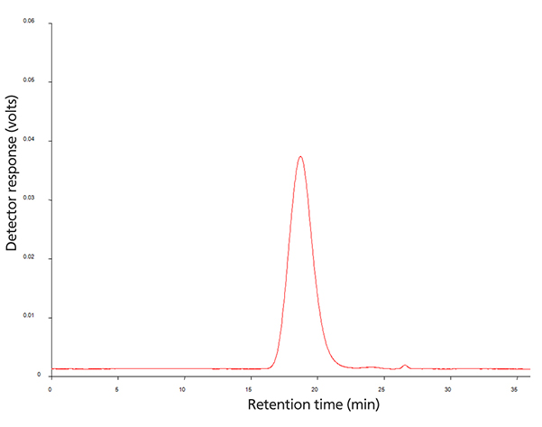 Chromatogram showing the Infrared detector response analyzing a PE copolymer with an injected volume of 200µL, concentration 1.0mg/mL