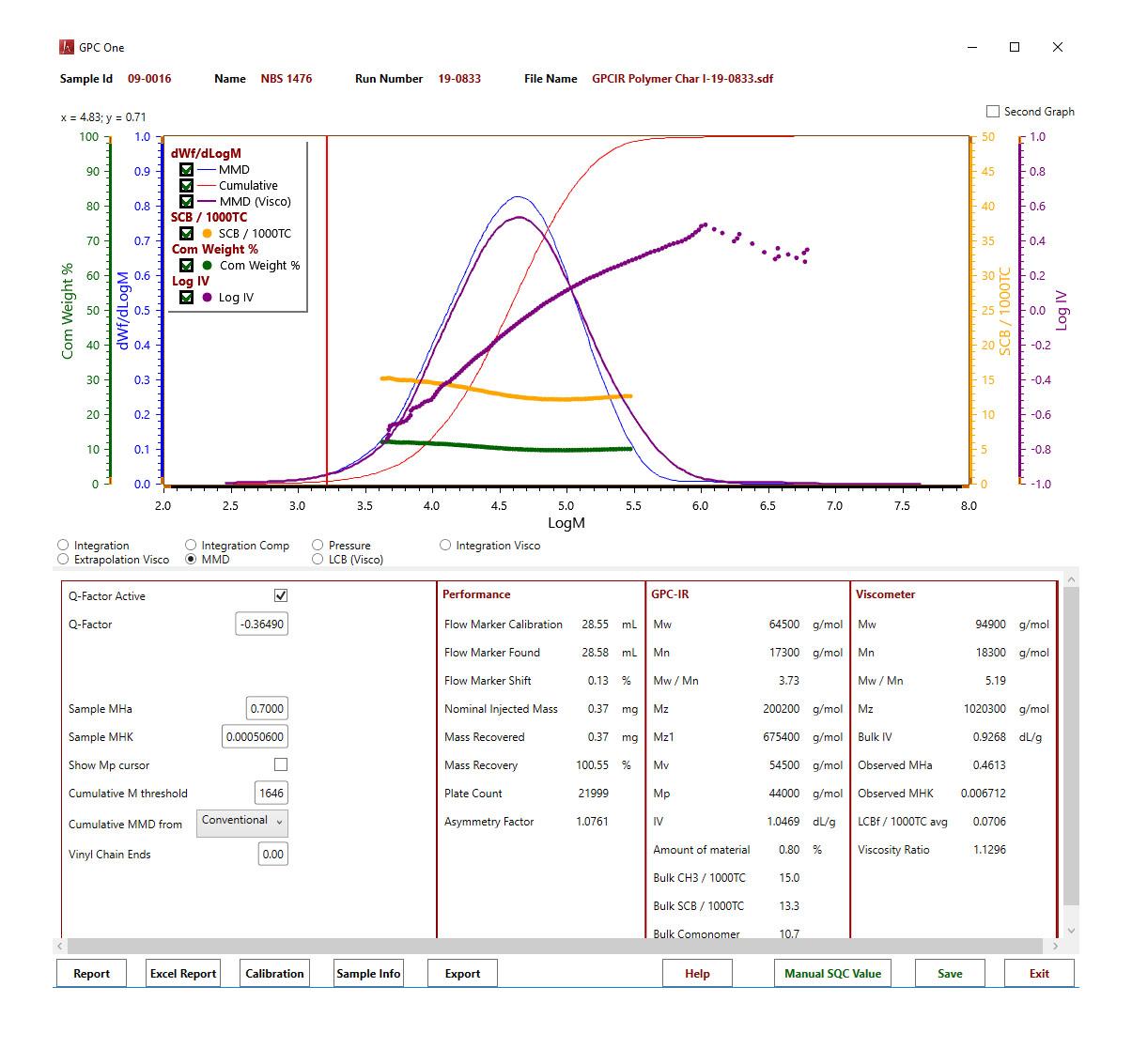 Comprehensive calculations software