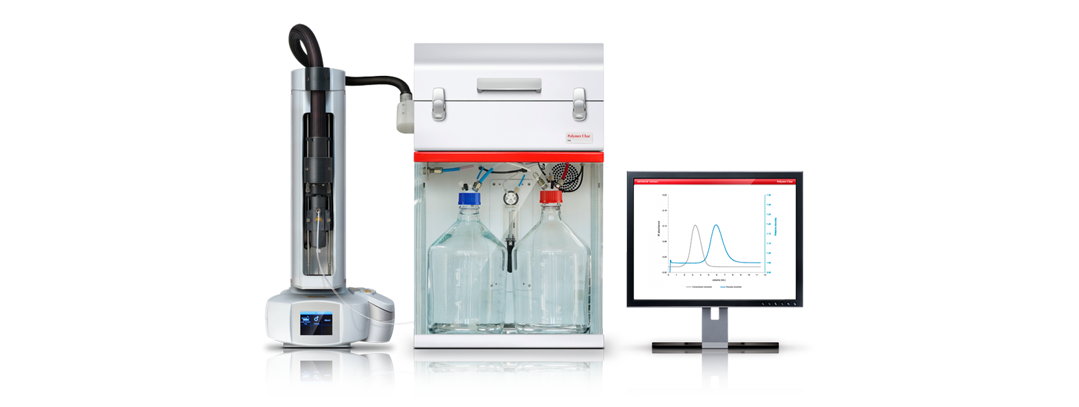 Intrinsic Viscosity Analyzer (IVA)
